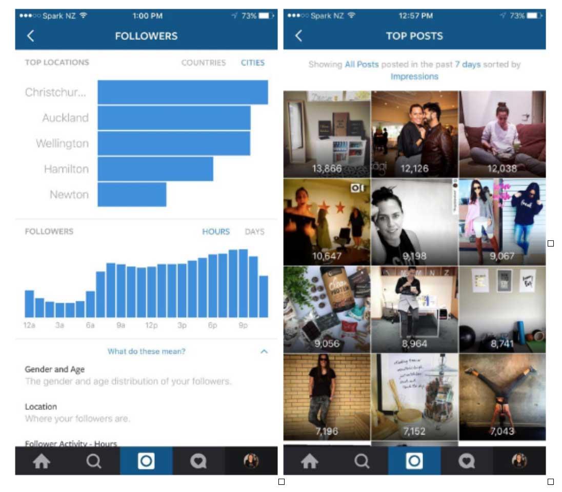 migliore orario per pubblicare su instagram